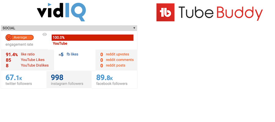 VidIQ vs TubeBuddy Analyzing Likes